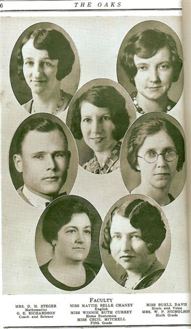 Rison Faculty 1930